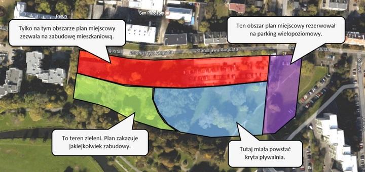 Kamionkowskie Błonia Elekcyjne: burmistrz mówi nieprawdę, miasto pozbywa się terenu pod miejski basen i parking wielopoziomowy!